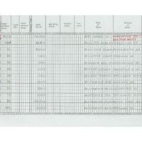 Kentucky: Pike County - Land Ownership Survey, 1979