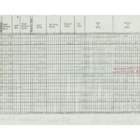 Kentucky: Perry County - Land Ownership Survey, 1979
