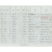 Kentucky: Knox County - Land Ownership Survey, 1979