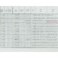 Kentucky: Letcher County - Land Ownership Survey, 1979